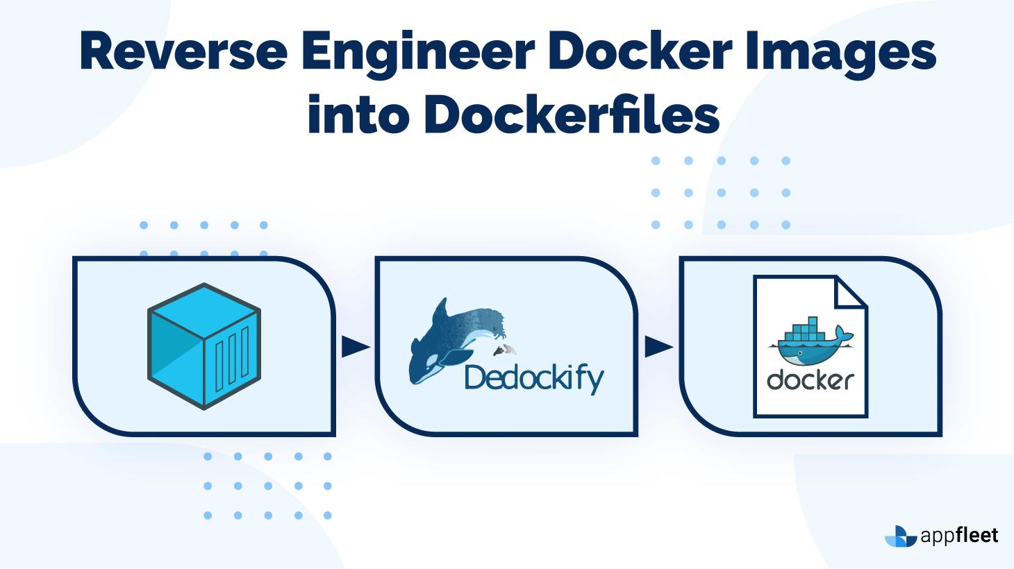 Reverse Engineer Docker Images into Dockerfiles