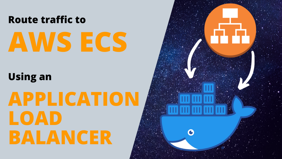 How to route traffic to your Docker container in AWS ECS using an Application Load Balancer