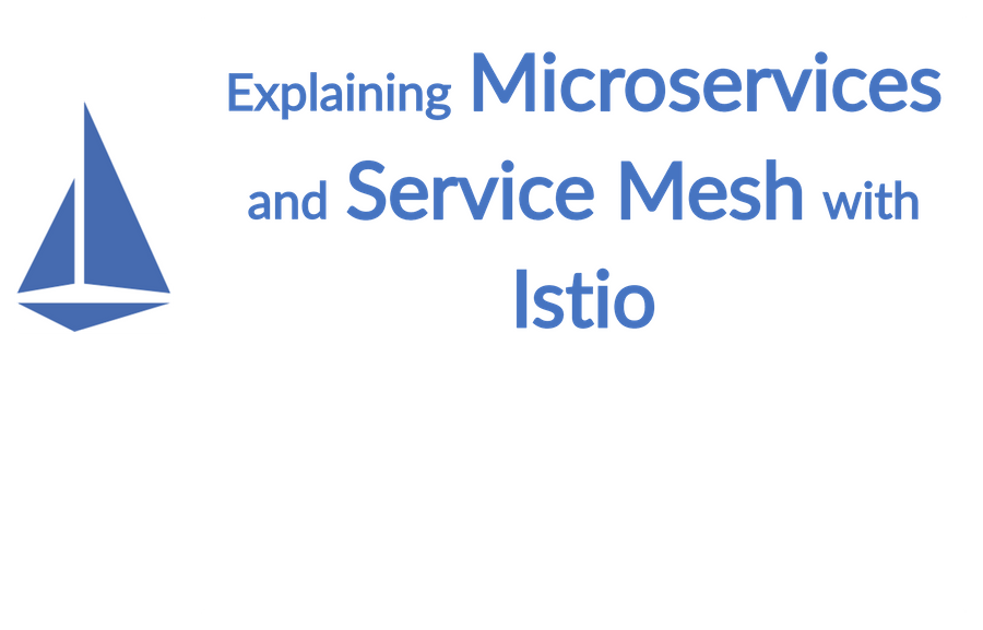 Explaining Microservices and Service Mesh with Istio